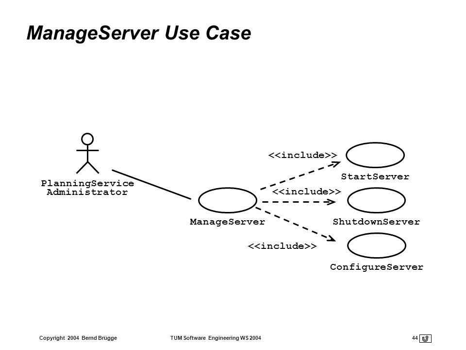 ManageServer Use Case <<include>> StartServer