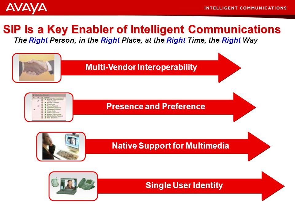 SIP Is a Key Enabler of Intelligent Communications