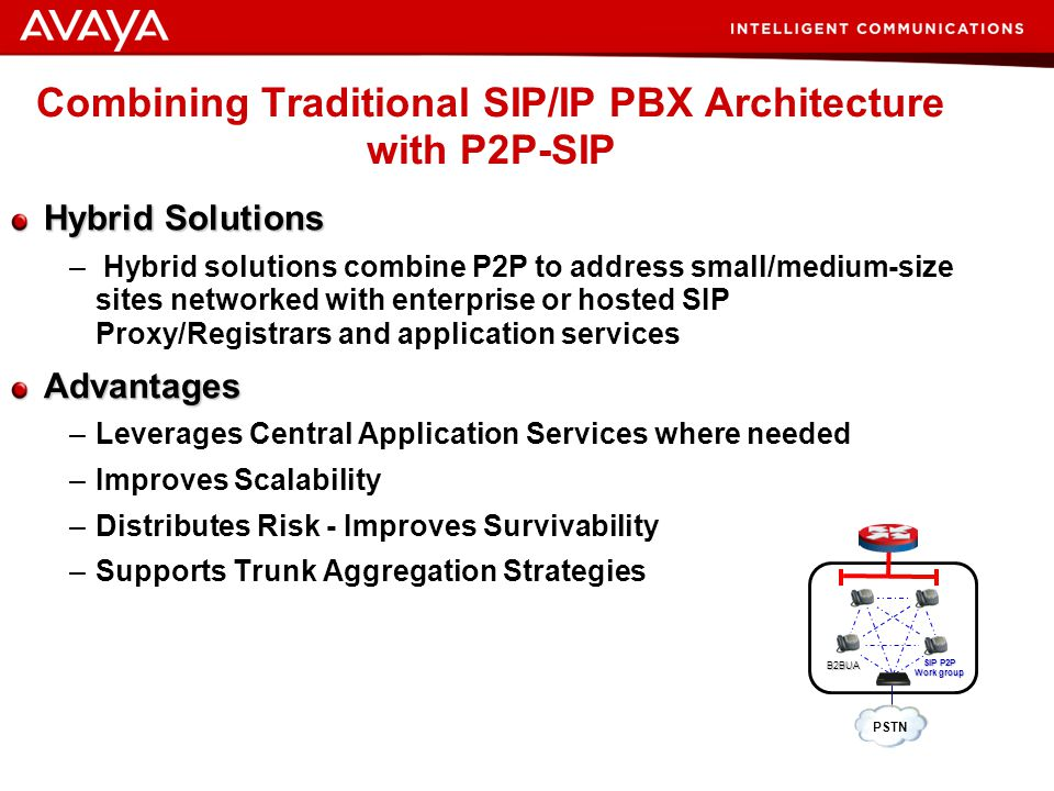Combining Traditional SIP/IP PBX Architecture with P2P-SIP