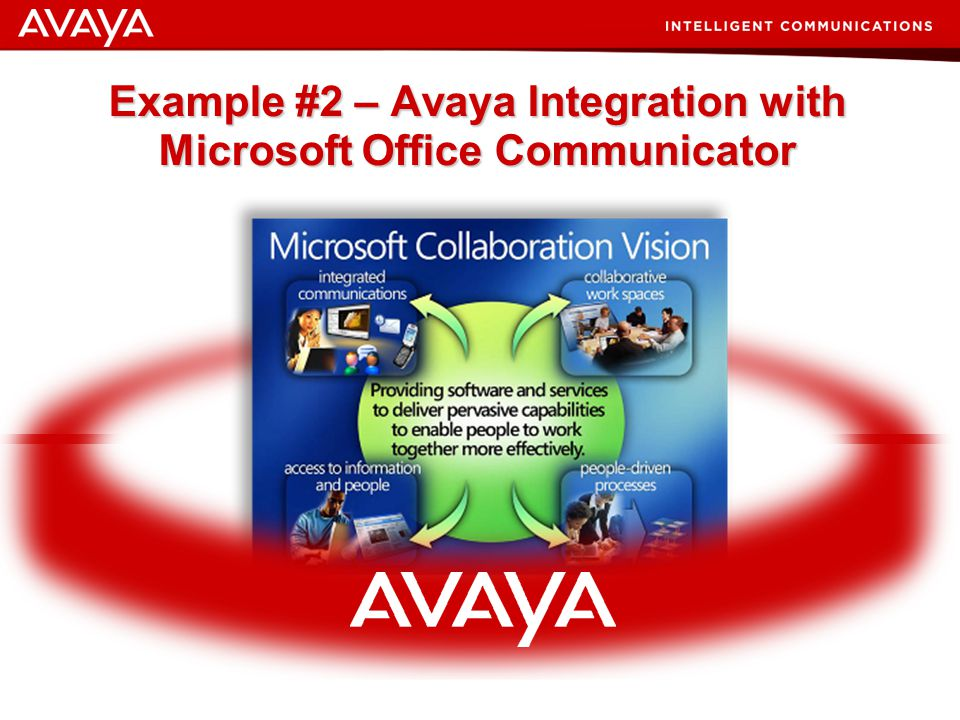 Example #2 – Avaya Integration with Microsoft Office Communicator