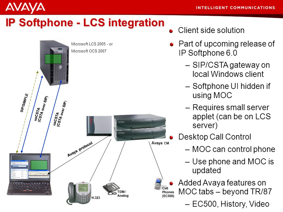 IP Softphone - LCS integration