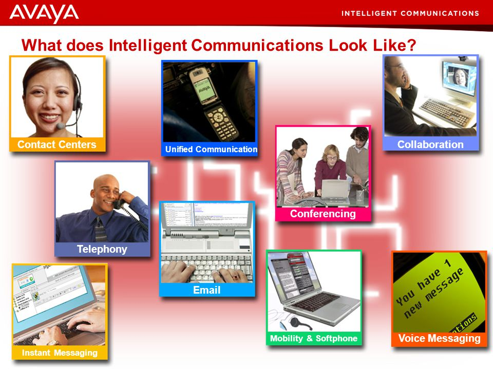 What does Intelligent Communications Look Like