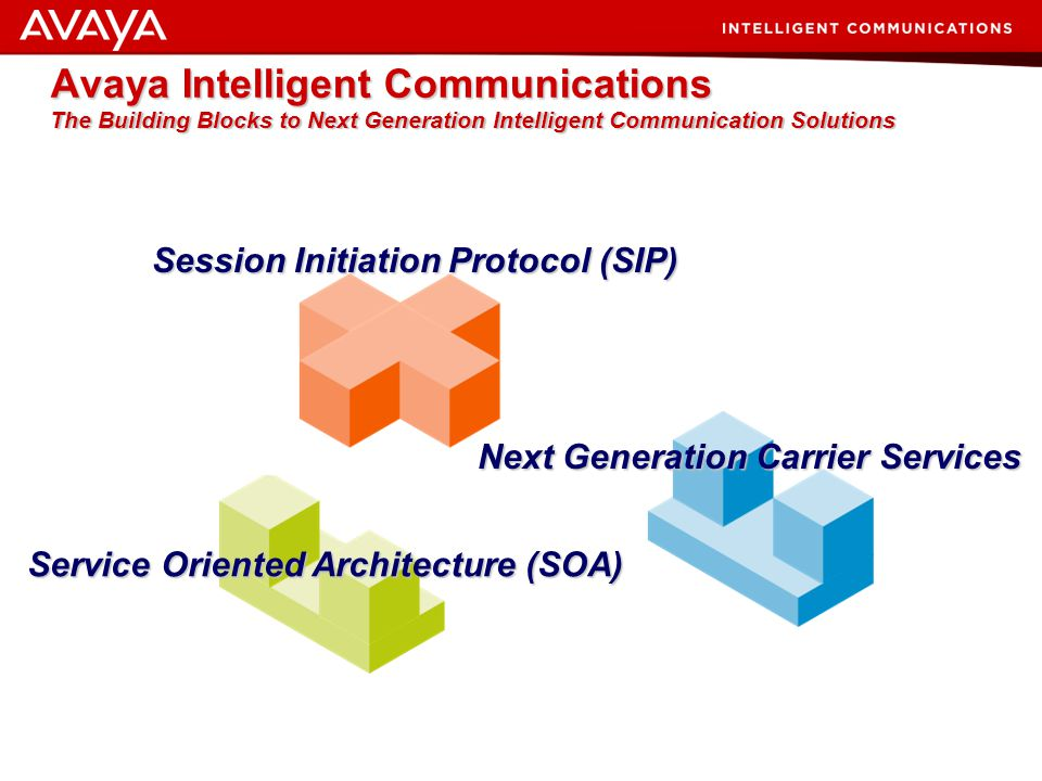 Avaya Intelligent Communications The Building Blocks to Next Generation Intelligent Communication Solutions