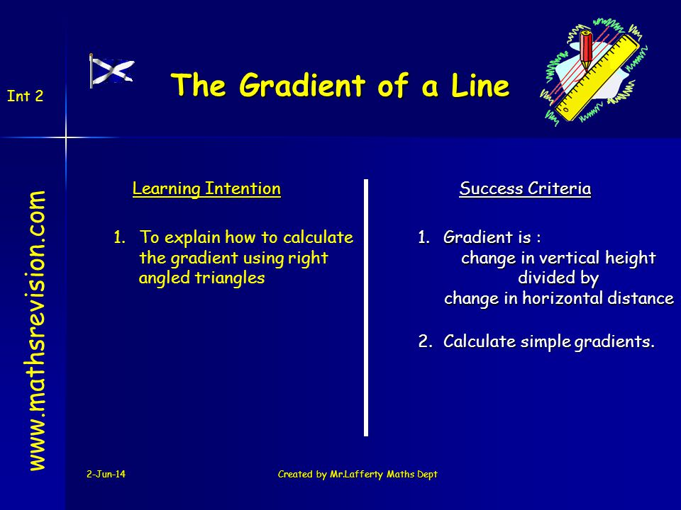The Gradient of a Line www.mathsrevision.com Learning Intention