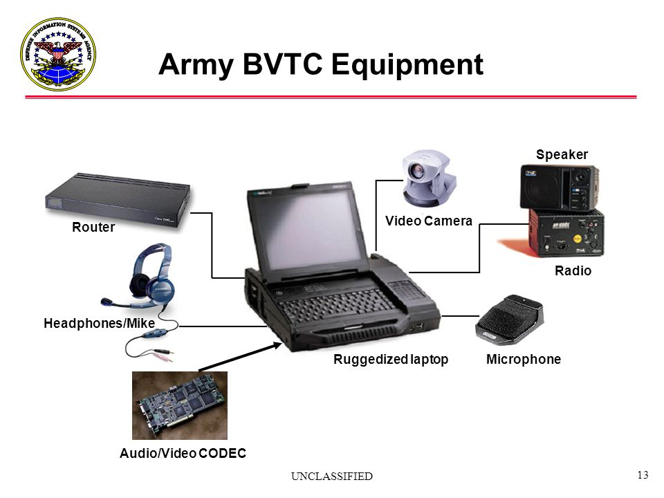 Army BVTC Equipment Speaker Video Camera Router Radio Headphones/Mike