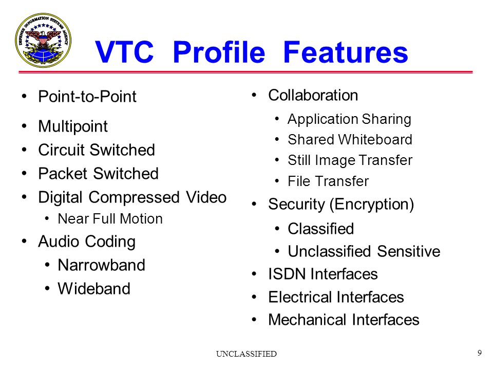 VTC Profile Features Point-to-Point Multipoint Circuit Switched