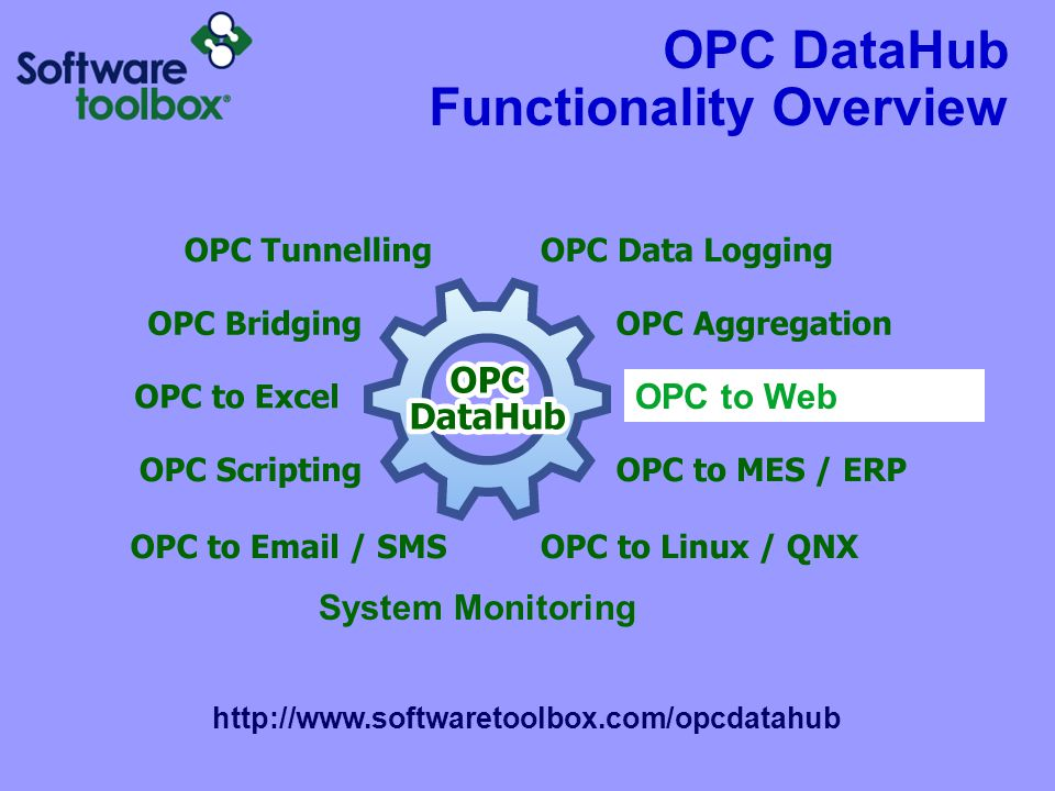 OPC DataHub Functionality Overview