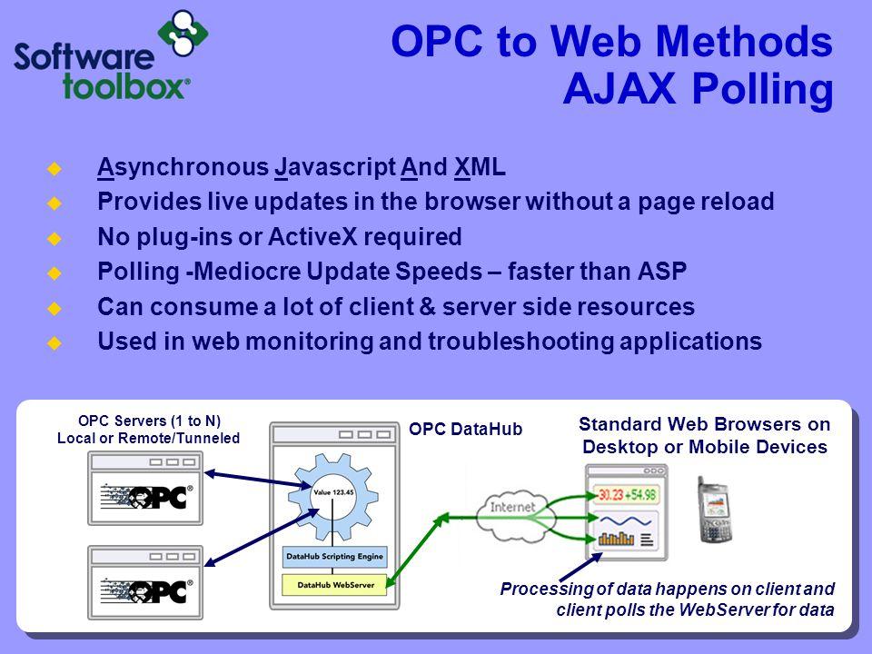 OPC to Web Methods AJAX Polling
