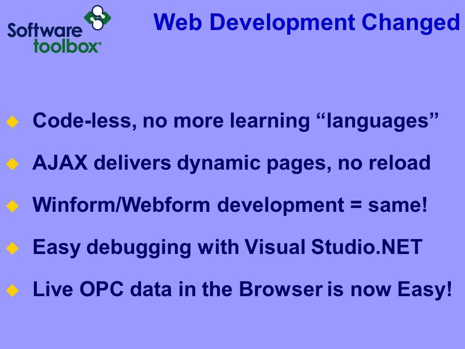Web Development Changed
