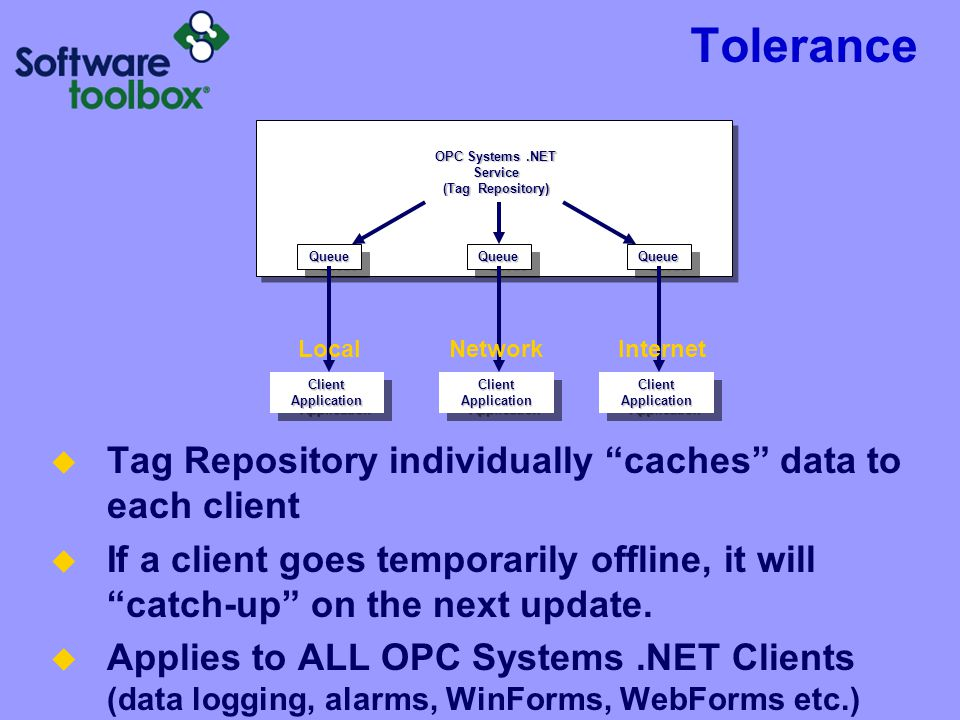 OPC Systems .NET Service (Tag Repository)