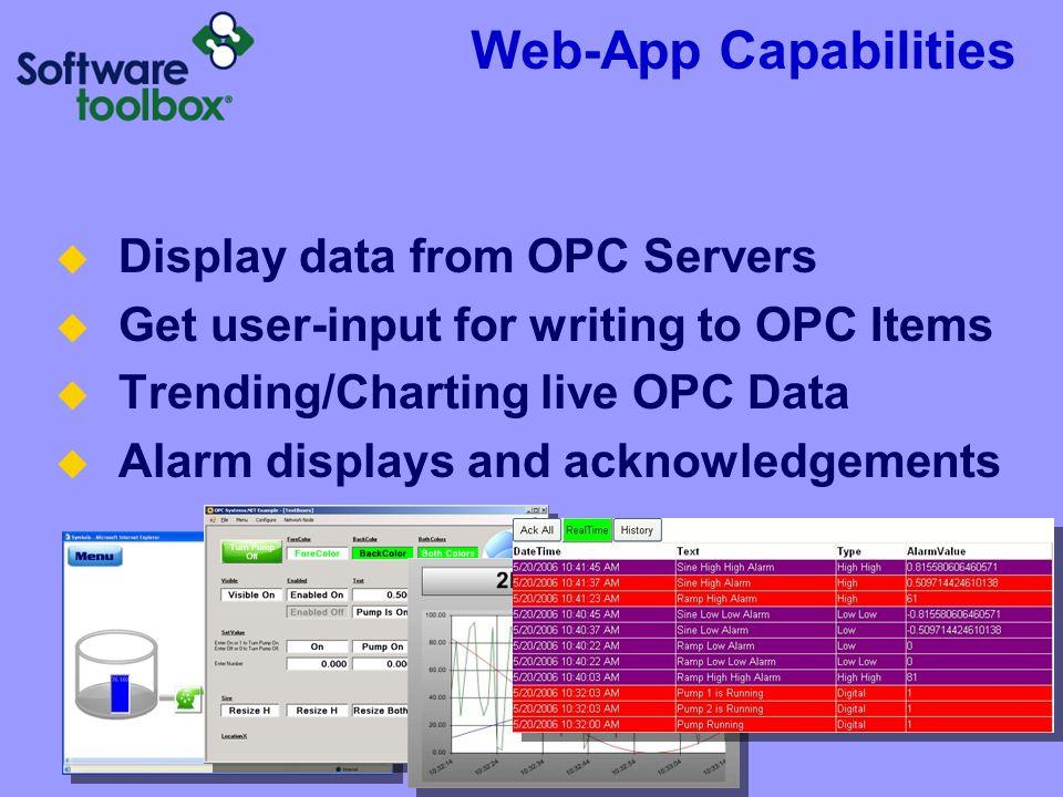 Web-App Capabilities Display data from OPC Servers