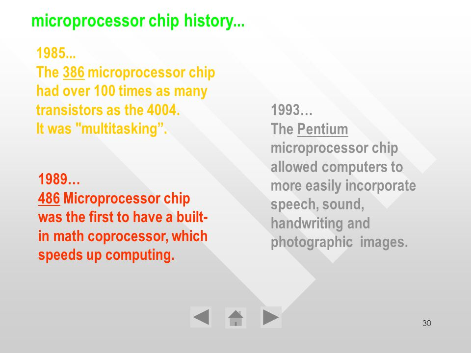 microprocessor chip history...