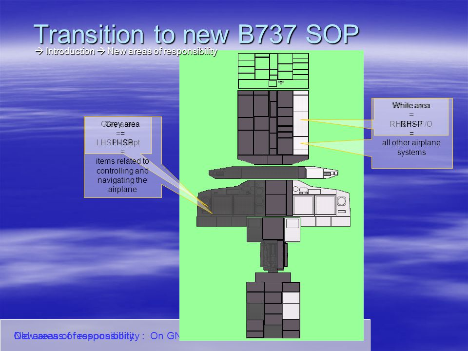 Transition to new B737 SOP New areas of responsibility : On GND