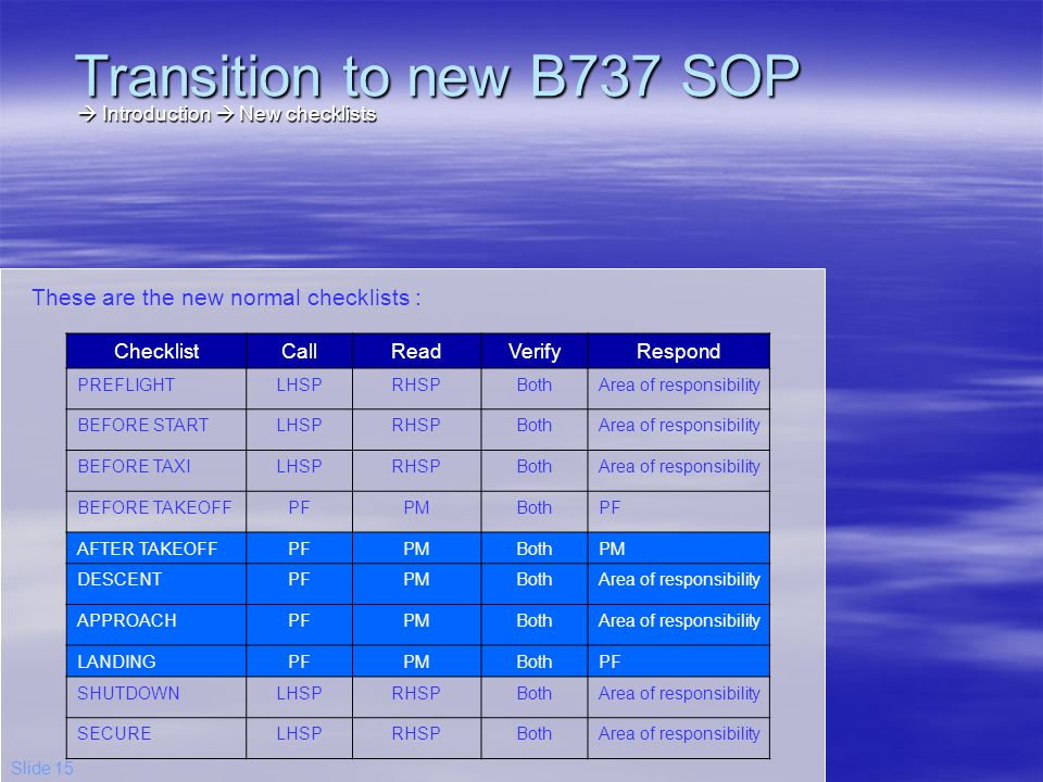 Transition to new B737 SOP These are the new normal checklists :