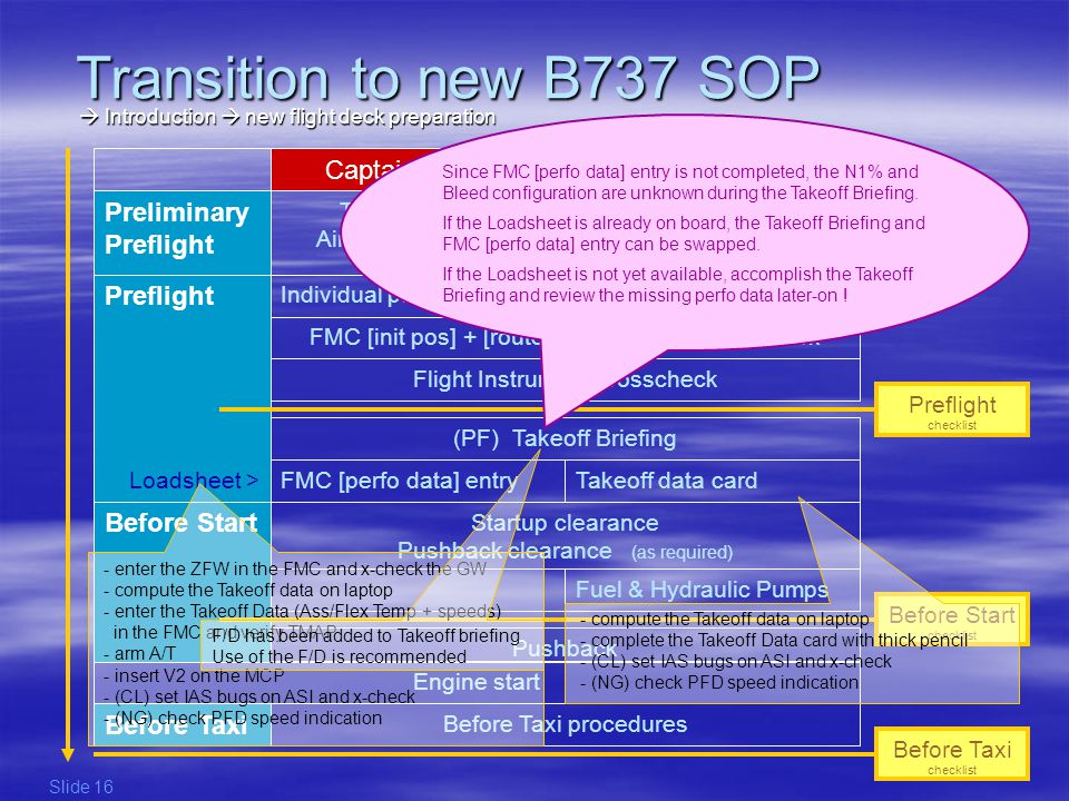 Transition to new B737 SOP Captain - LHSP First Officer - RHSP