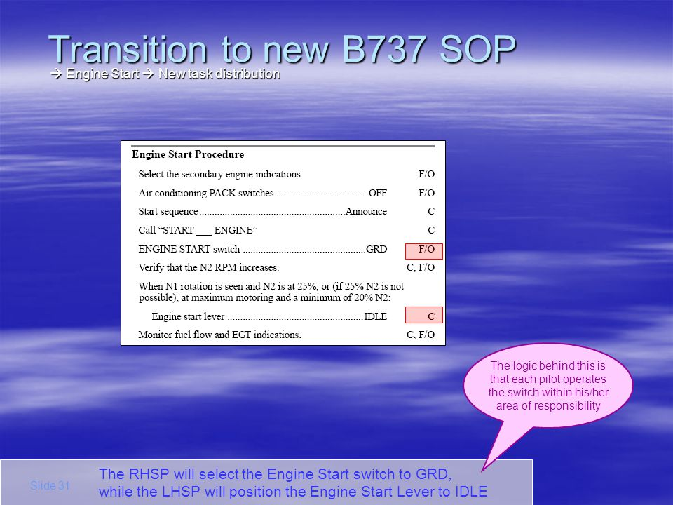 Transition to new B737 SOP  Engine Start  New task distribution.