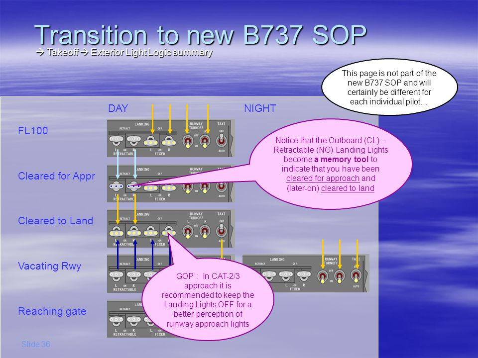Transition to new B737 SOP DAY NIGHT FL100 Cleared for Appr