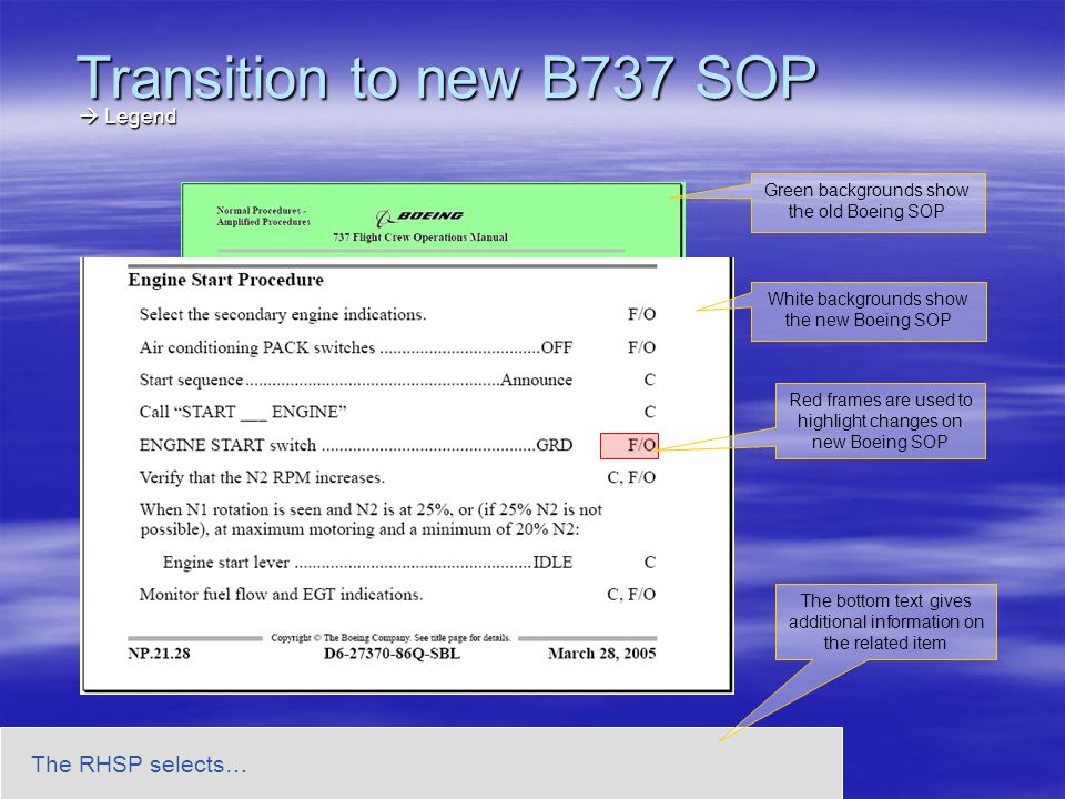 Transition to new B737 SOP The RHSP selects…  Legend
