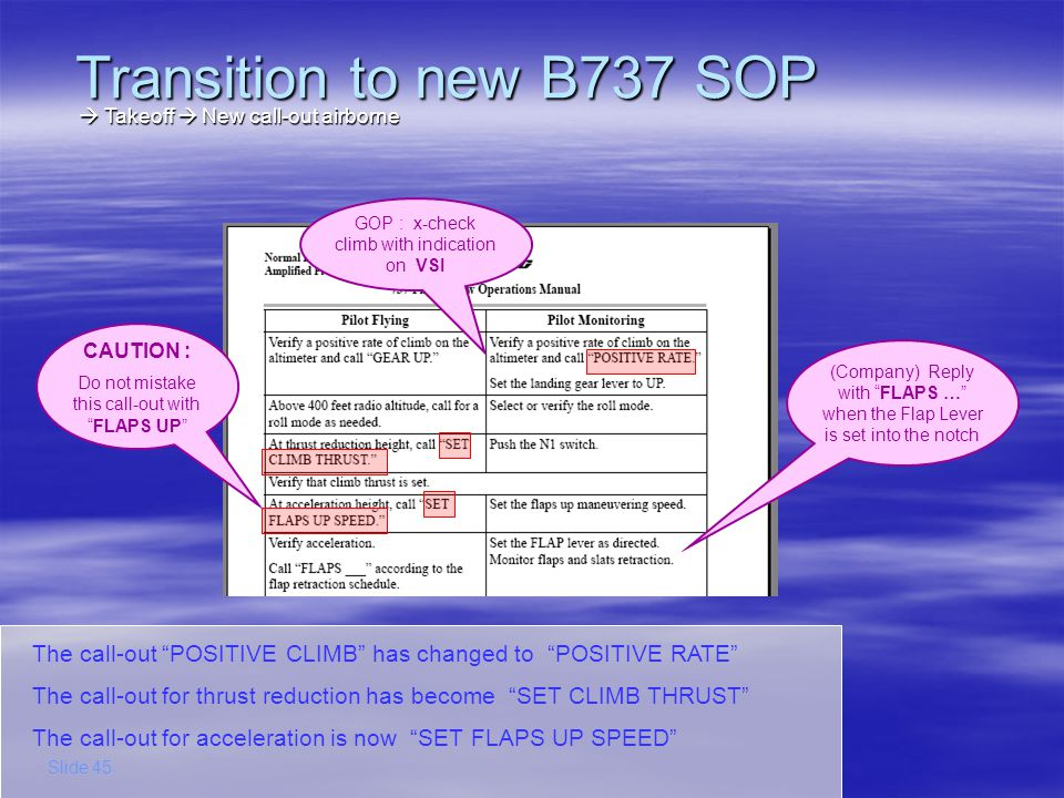 Transition to new B737 SOP  Takeoff  New call-out airborne. GOP : x-check climb with indication on VSI.