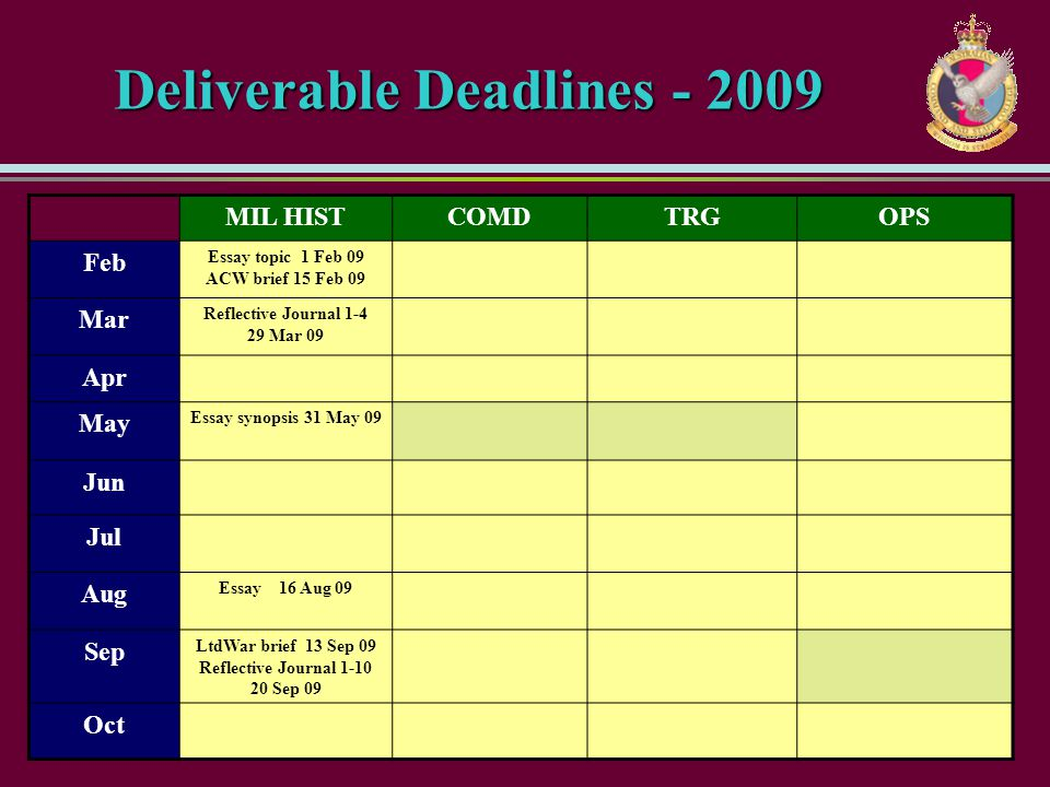 Deliverable Deadlines - 2009