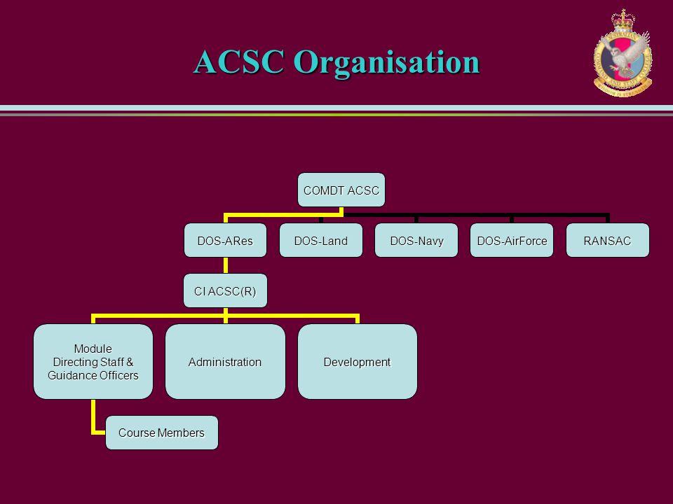 ACSC Organisation
