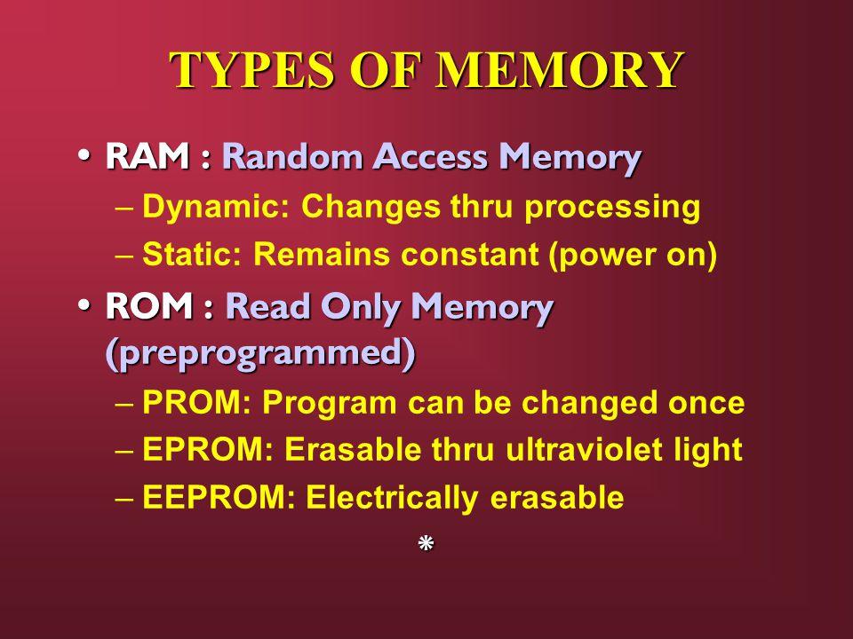 TYPES OF MEMORY RAM : Random Access Memory