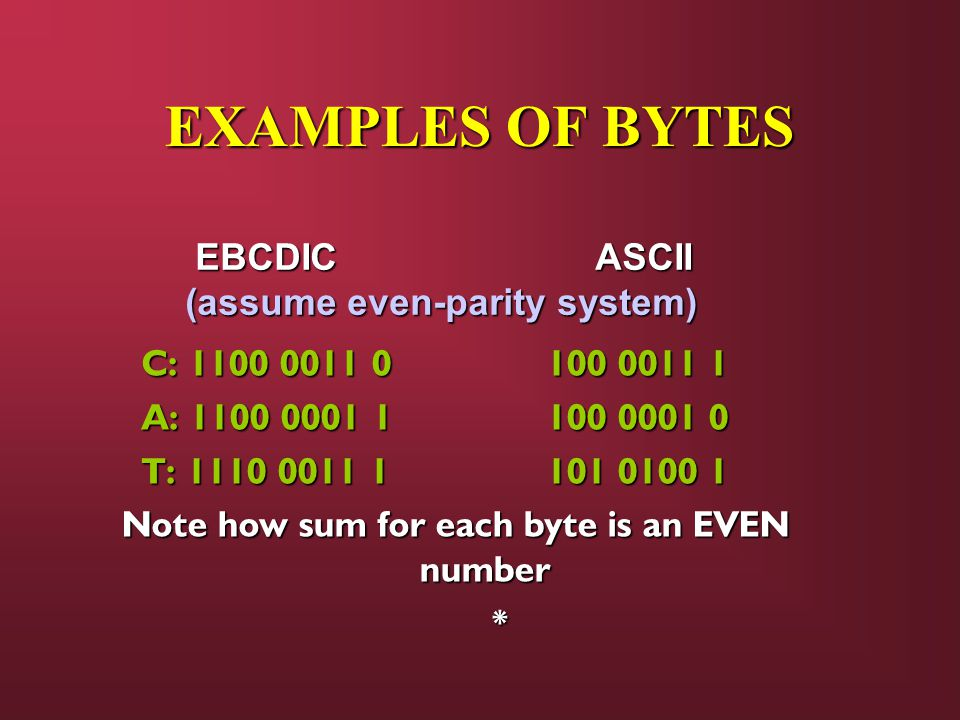 EXAMPLES OF BYTES EBCDIC ASCII (assume even-parity system)