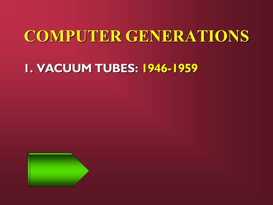 COMPUTER GENERATIONS 1. VACUUM TUBES: 1946-1959