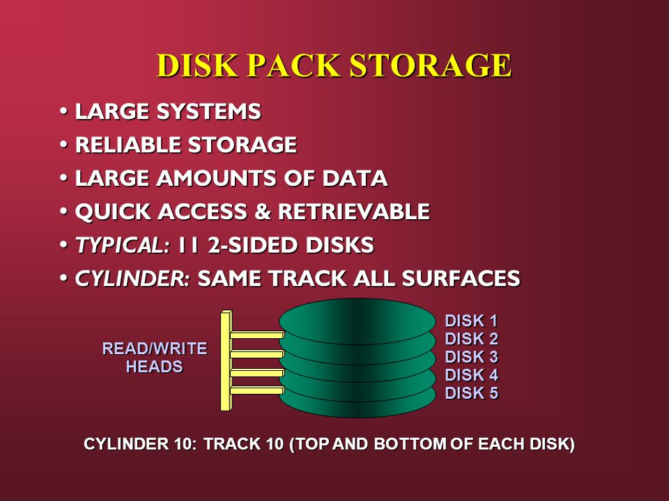 CYLINDER 10: TRACK 10 (TOP AND BOTTOM OF EACH DISK)