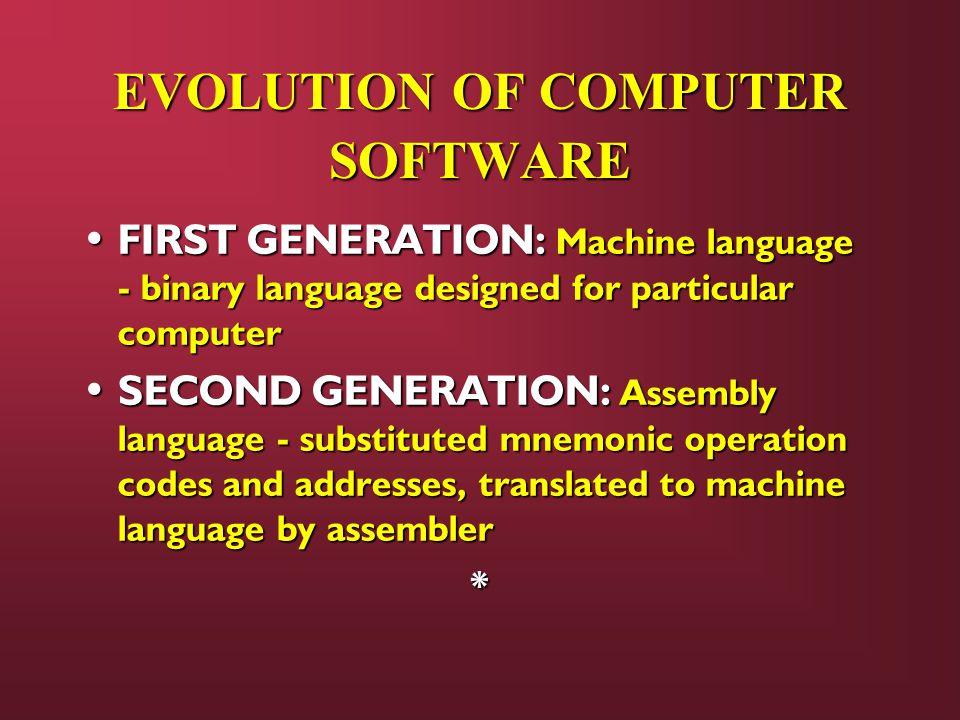 EVOLUTION OF COMPUTER SOFTWARE