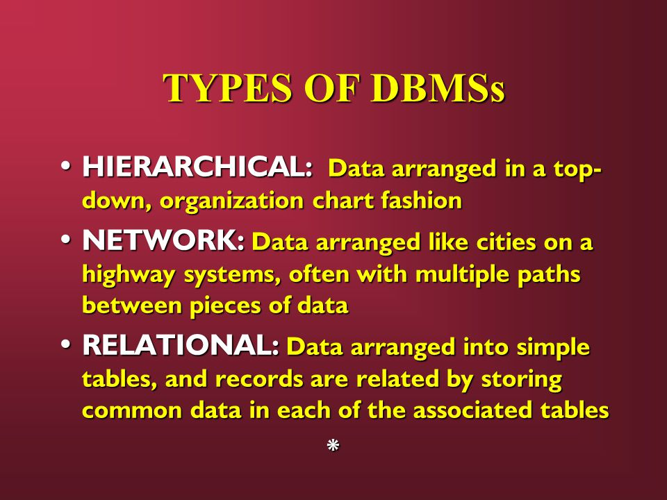 TYPES OF DBMSs HIERARCHICAL: Data arranged in a top-down, organization chart fashion.