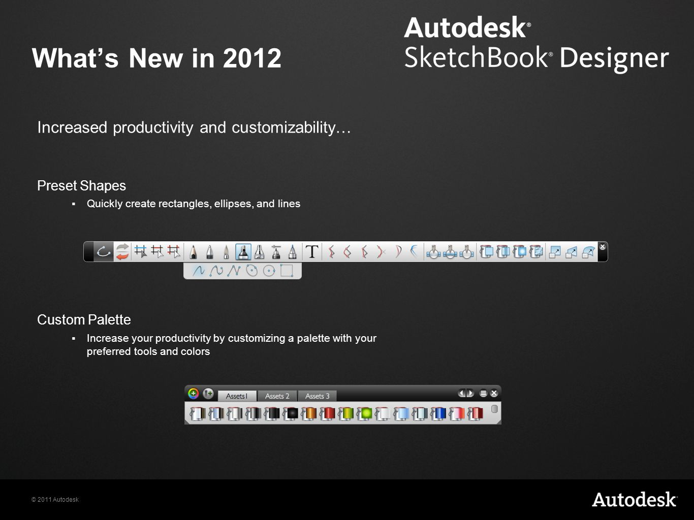What's New in 2012 Increased productivity and customizability…