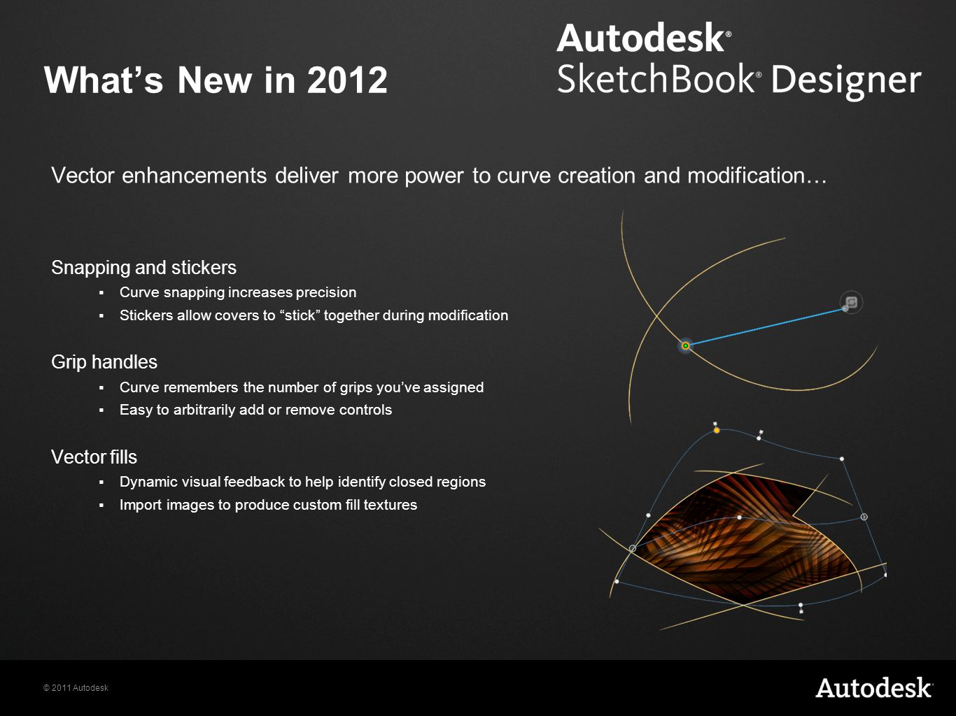 What's New in 2012 Vector enhancements deliver more power to curve creation and modification… Snapping and stickers.