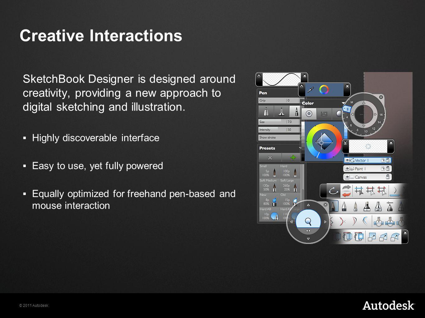 Creative Interactions