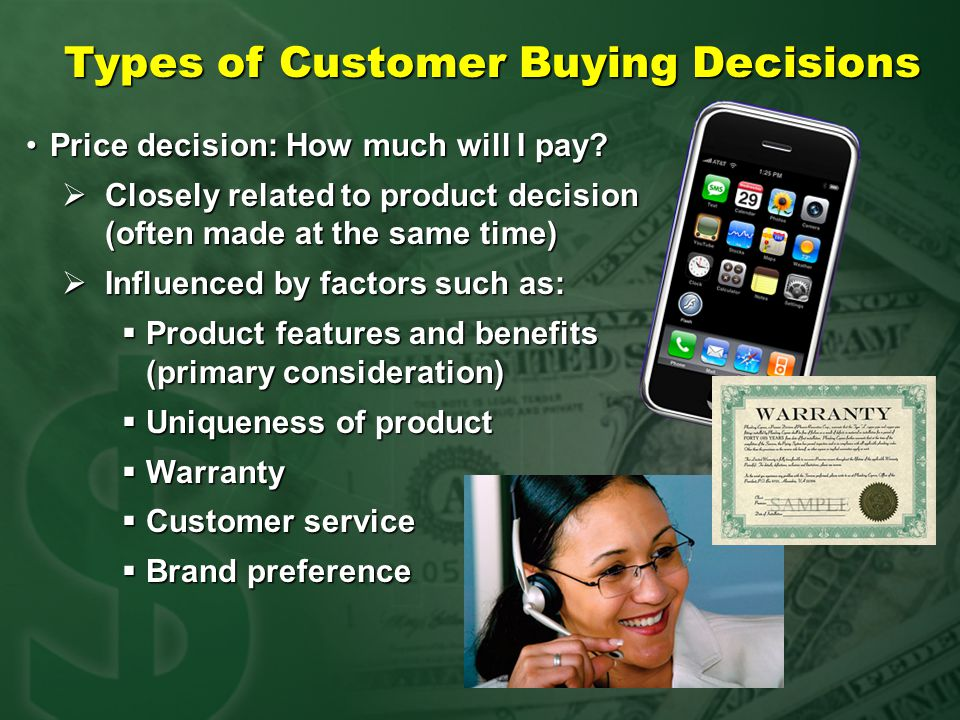 Types of Customer Buying Decisions