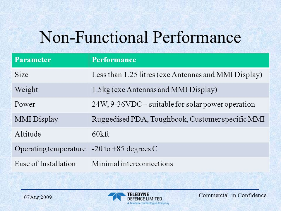 Non-Functional Performance