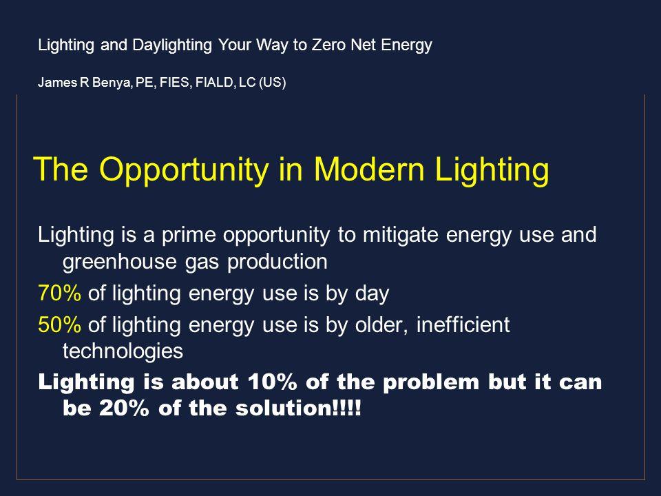 The Opportunity in Modern Lighting