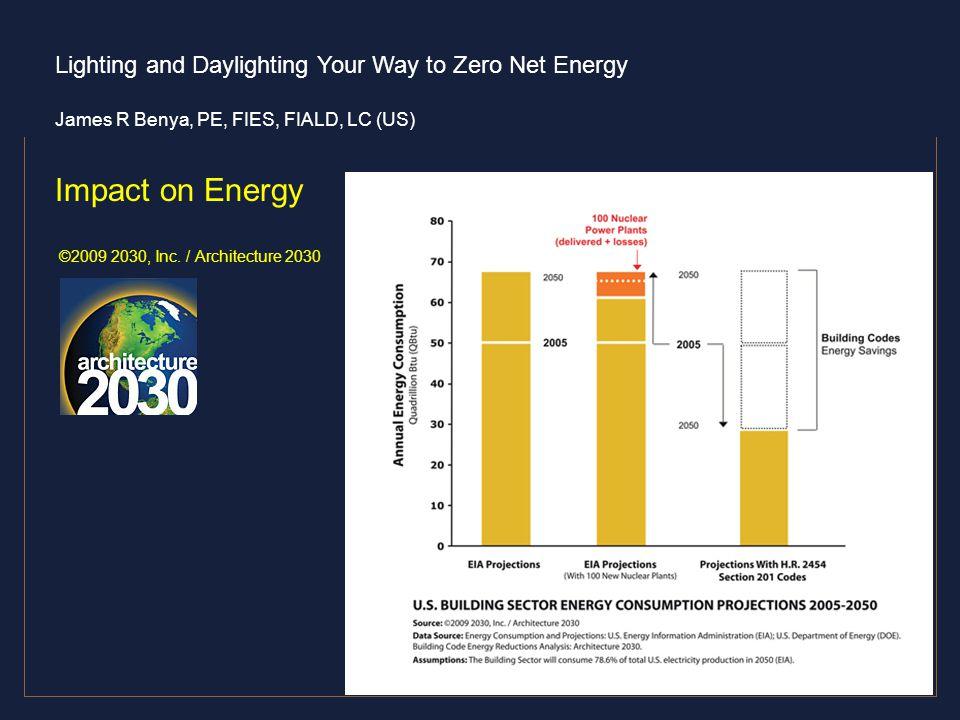 Impact on Energy ©2009 2030, Inc. / Architecture 2030