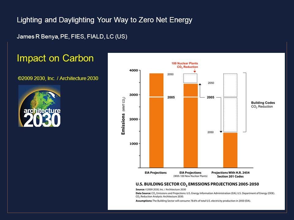 Impact on Carbon ©2009 2030, Inc. / Architecture 2030