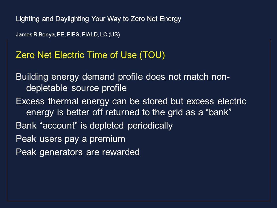 Zero Net Electric Time of Use (TOU)