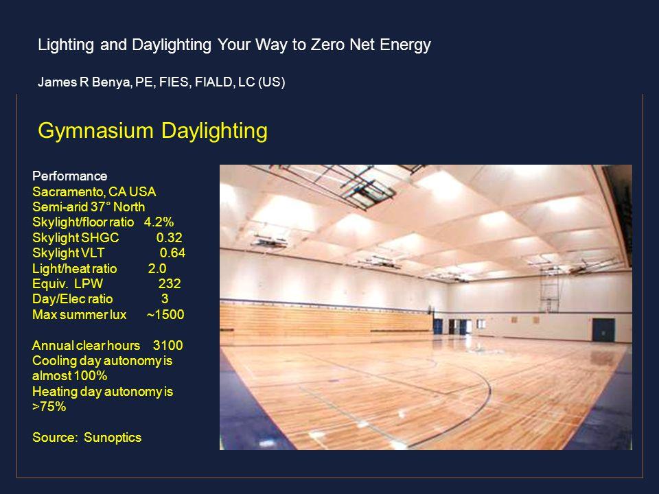 Gymnasium Daylighting