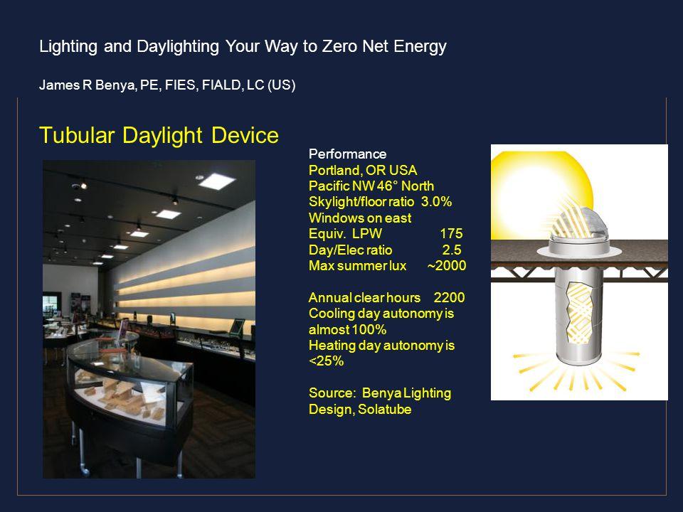 Tubular Daylight Device