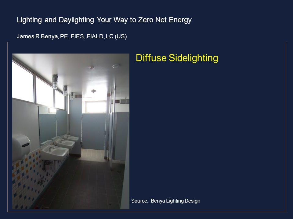 Diffuse Sidelighting Diffuse shaded glazing 25% window wall ratio .1 U value 25% VLT Source: Benya Lighting Design.