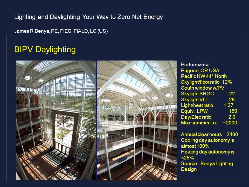 BIPV Daylighting Performance Eugene, OR USA Pacific NW 44° North