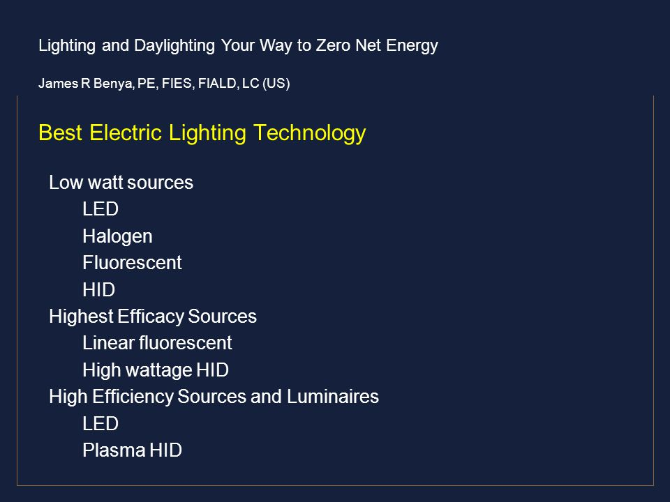 Best Electric Lighting Technology