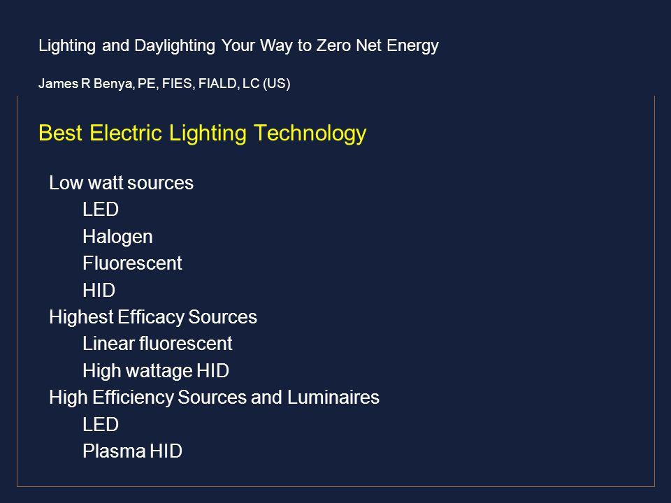 Best Electric Lighting Technology
