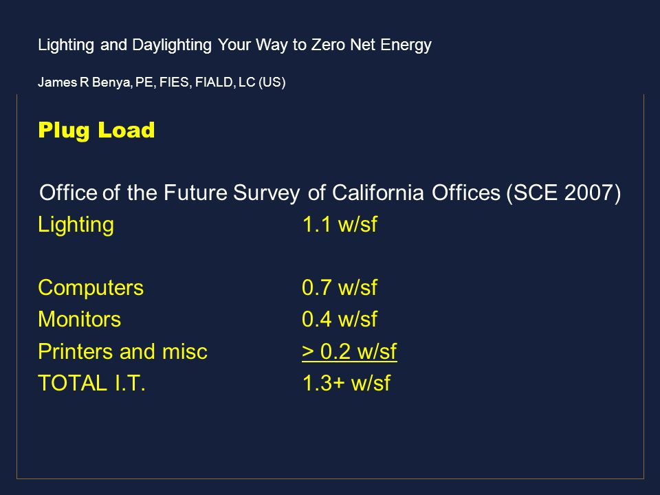 Office of the Future Survey of California Offices (SCE 2007)
