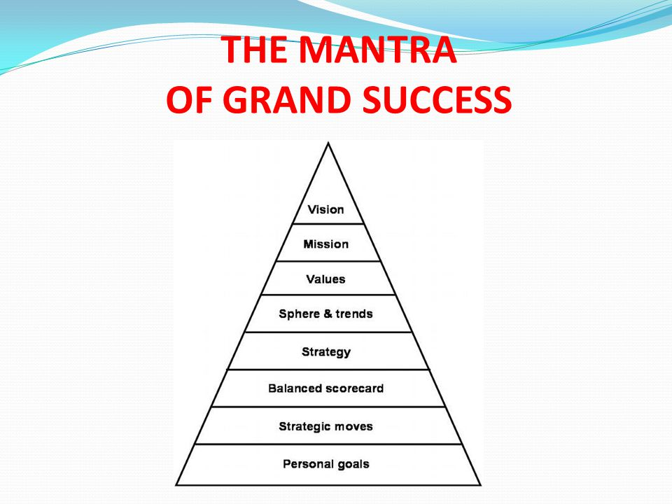 THE MANTRA OF GRAND SUCCESS