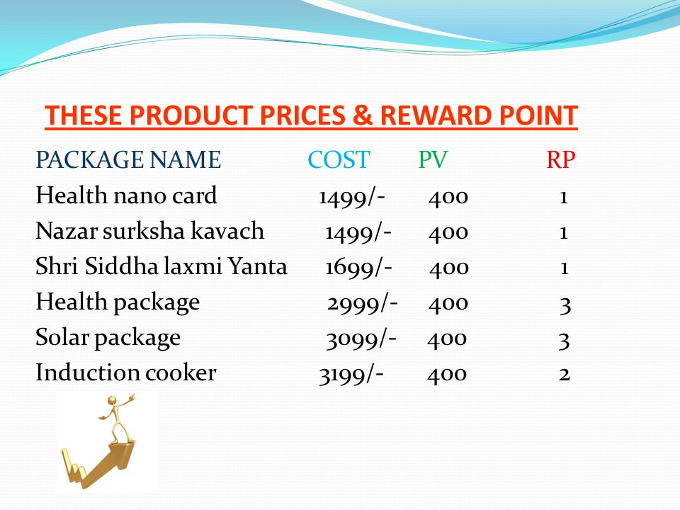 THESE PRODUCT PRICES & REWARD POINT