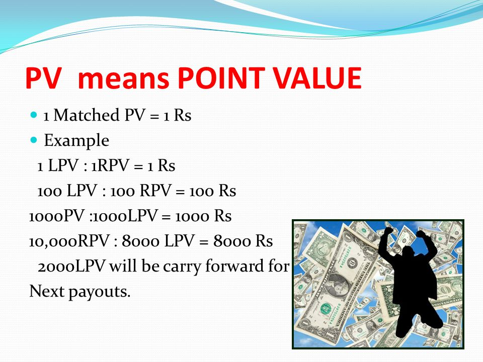 PV means POINT VALUE 1 Matched PV = 1 Rs Example 1 LPV : 1RPV = 1 Rs